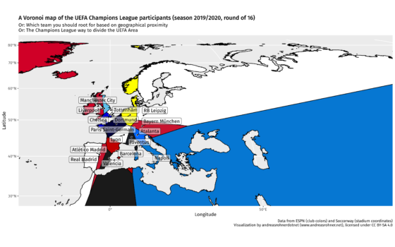 A Voronoi map of the UEFA Champions League participants (season 2019/2020, round of 16)